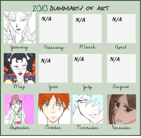 Art of 2010 by PutNameHere