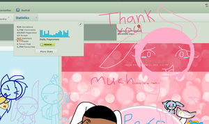 Thank You For The 167 Watchers by Xxpets-world-14xX