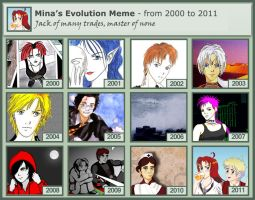 Evolution meme 2000 - 2011 by minamzi
