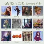 2015 Summary of Art by ggns