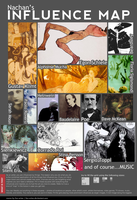 The Influence Map by Nachan
