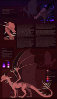 Heinaus reference sheet by Fourth-Star