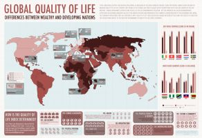 Quality of Life Infographic by ButtSmoker