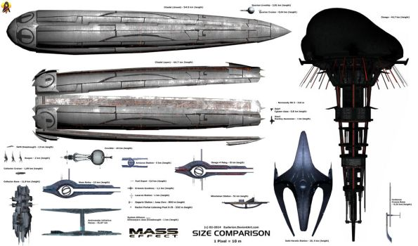 Mass Effect Stations/Big Ships Size Comparison by Euderion