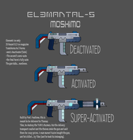 The GA: EL3-S Moshimo ice SMG by OUTMACED121