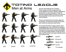 Totino Men-at-Arms by Another-Eurasian