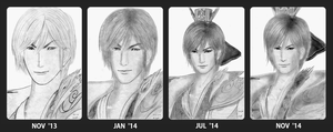 Guo Jia - improvement meme by blekimaru