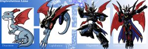 Guillaume's Evolution Line by Raax-theIceWarrior