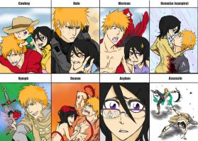 IchiRuki ~ Alternative Worlds by Alex829