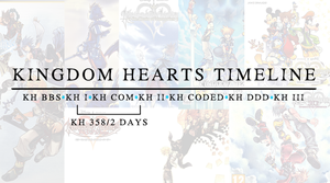Kingdom Hearts Timeline by Hyperagua