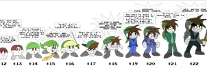 Eleven Kirbophers by Kirbopher15