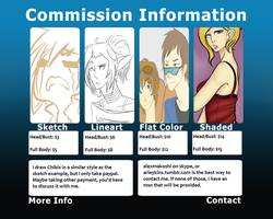 Commission Information by Alex-Makoshi