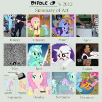 Hey, Remember 2012? by bipole