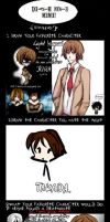 Death Note Meme by shindianaify