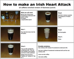 Irish Heart Attack by Macklinin