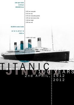 titanic 100 years by spicone