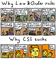 Why LnO Rules and CSI Sucks by Elcool