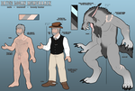 Bryce McMurrain Reference 2016 by Rott-i-kins