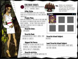 Monster High Macaria Hades bio by everyone-screams