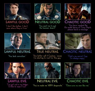 D and D Alignments - Avengers by hobbitgirlintardis