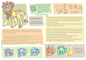 potioncat species guide - NEW by space-plants