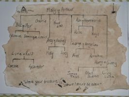 the Weasley Potter Family Tree by pigwigeon