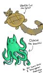 Waffle cat and Octocat by Art-game-lover