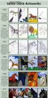 Improvement meme 2005-2013 by oceans-inferno