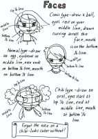 3 Faces help sheet by pollywriggle