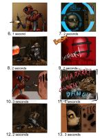 Lupis Storyboard 2 by ursus327