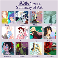 2012 not-much-improvement meme by Leaglem
