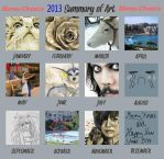 Art summary meme 2013 by Henu-Chan