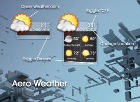 Aero Weather by judge