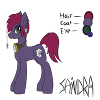 Professor Spindra Reference by SpacePie