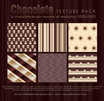 Chocolate Texture Pack by artori-stock