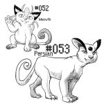 PKMN-A-DAY: Cats by the-b3ing