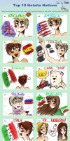 TOP TEN HETALIA NATION MEME. by TheGweny
