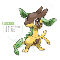 Fakemon Starters: Grass by ko-mono