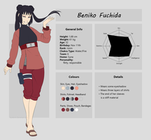 Sheet: Beniko Fuchida by Kumkrum