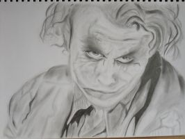 The Joker Finished by Jamesb23