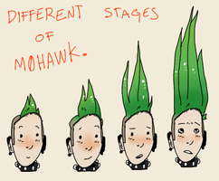 Mohawk by decapiteight