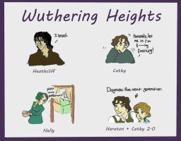 Wuthering Heights Stuff by awesomeisa