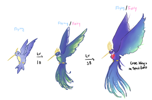 Hummingbird Fakemon by Mage-Class