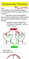 Eye Placement Tutorial by ScarletFire666