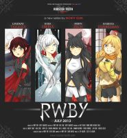 Contest : RWBY Movie Poster by usarei