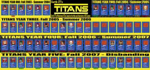 [Earth-27 Rosters] Titans Yearbook - Years 1 to 5 by Roysovitch
