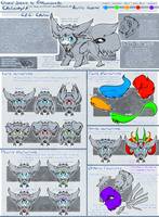 .:Closed Specie: Chiloomyth Sheet specie guide:. by Mayasacha