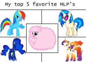 My Favorite MLPs by Neon-Cheshire-Cat