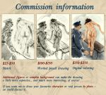Commission price list by kindinov