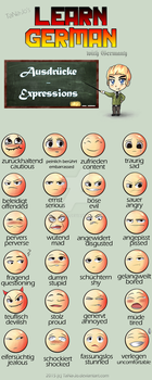 Learn German smileys - expressions by TaNa-Jo